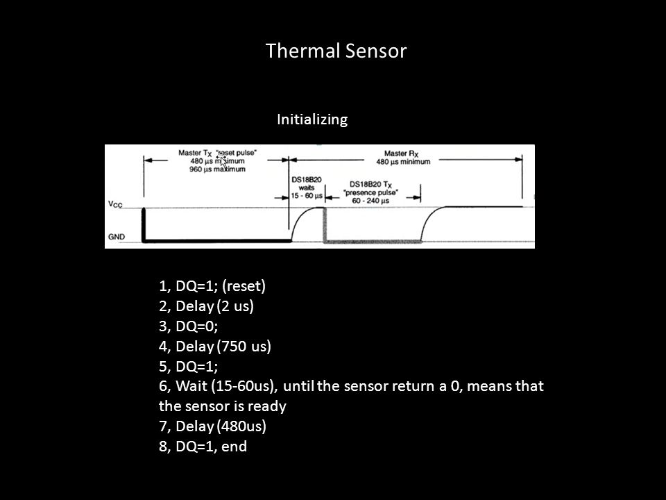 Thermal Sensor Initializing 1, DQ=1; (reset) 2, Delay (2 us) 3, DQ=0;
