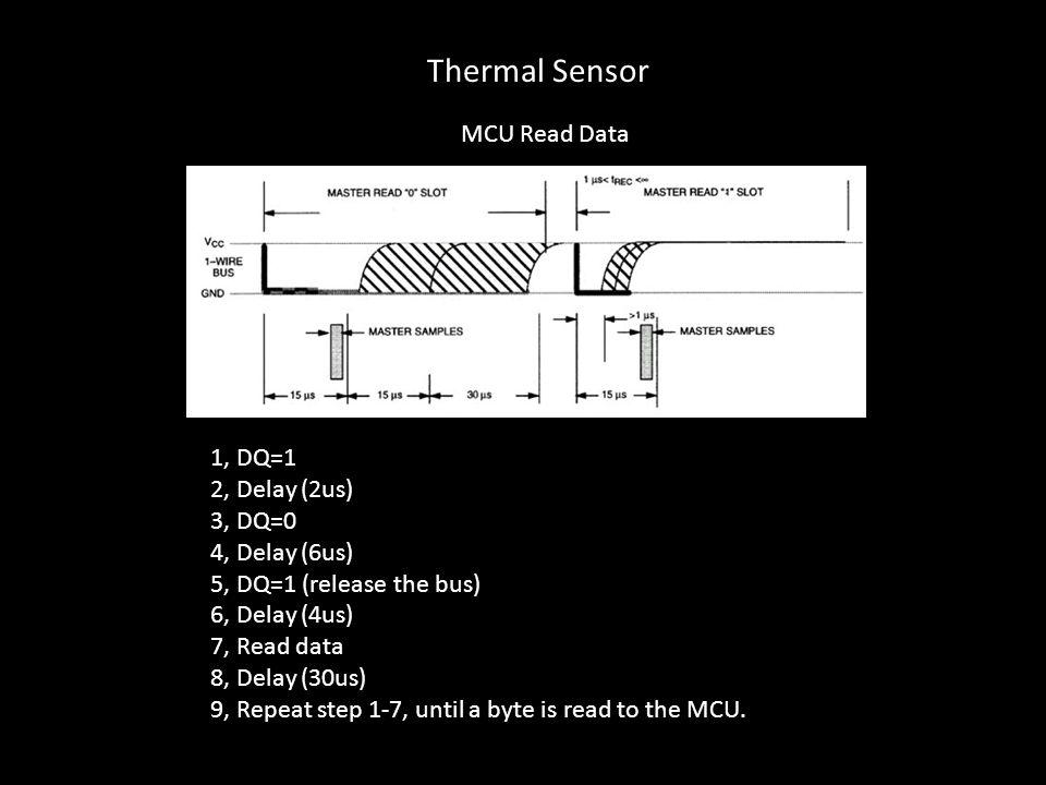 Thermal Sensor MCU Read Data 1, DQ=1 2, Delay (2us) 3, DQ=0