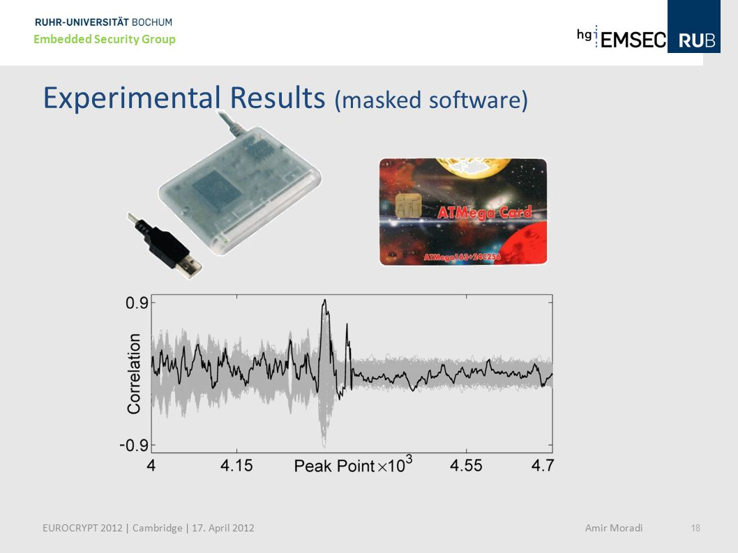 Experimental Results (masked software)