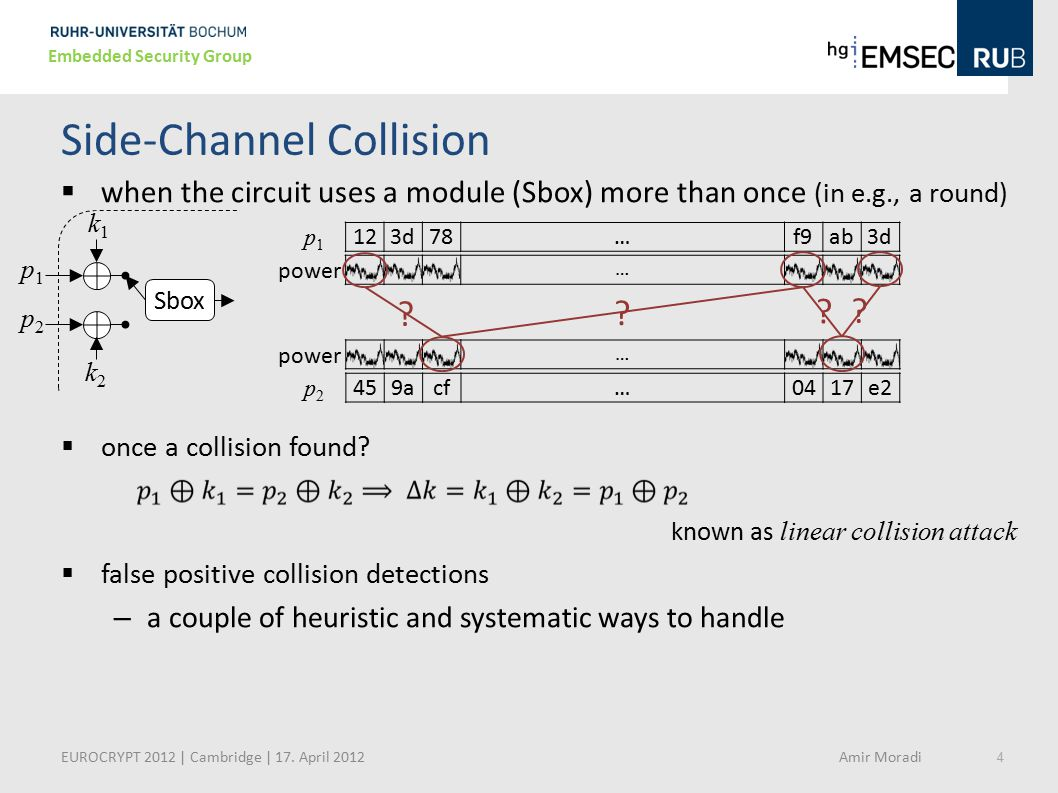 Side-Channel Collision