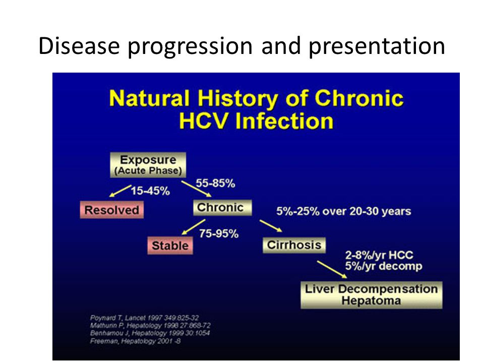Disease progression and presentation