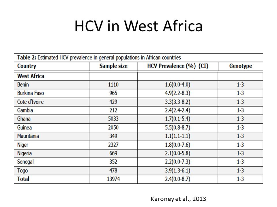 HCV in West Africa Karoney et al., 2013