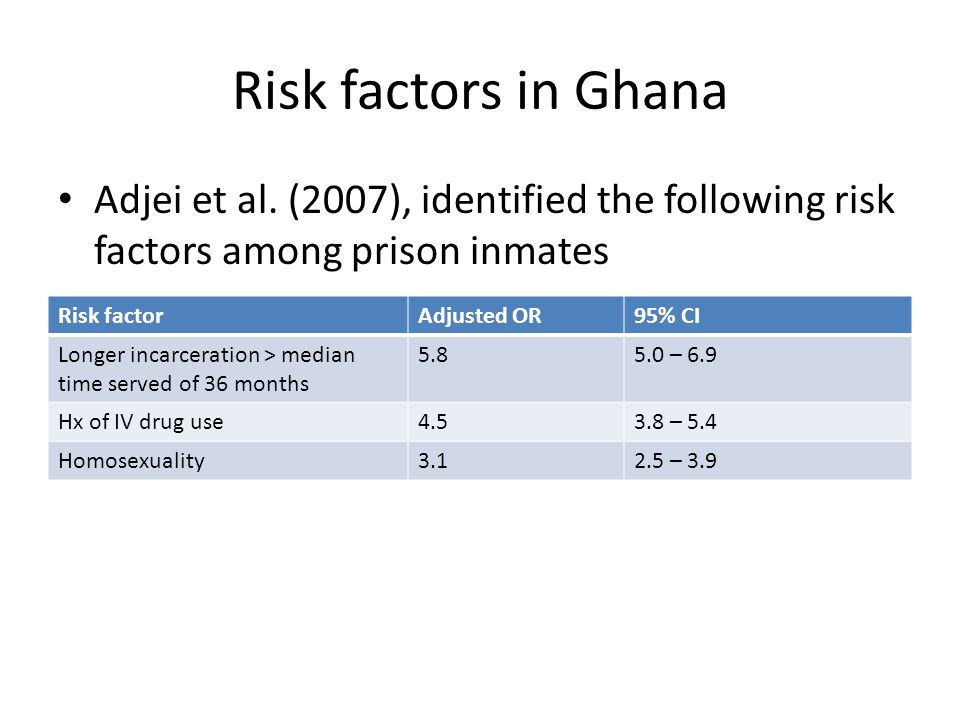 Risk factors in Ghana Adjei et al. (2007), identified the following risk factors among prison inmates.