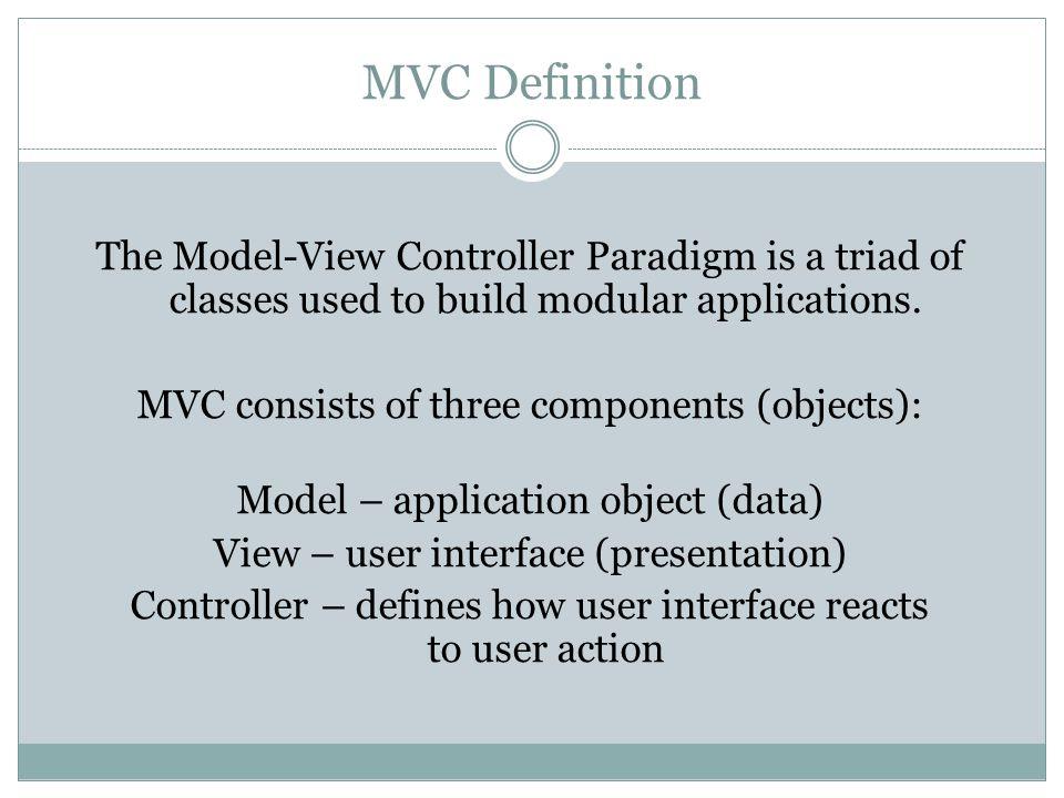 MVC Definition