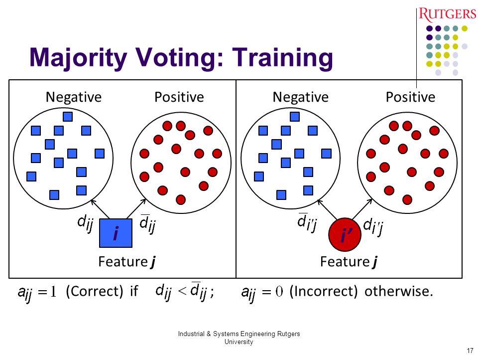 Majority Voting: Training