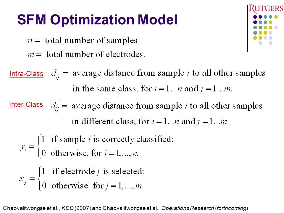 SFM Optimization Model