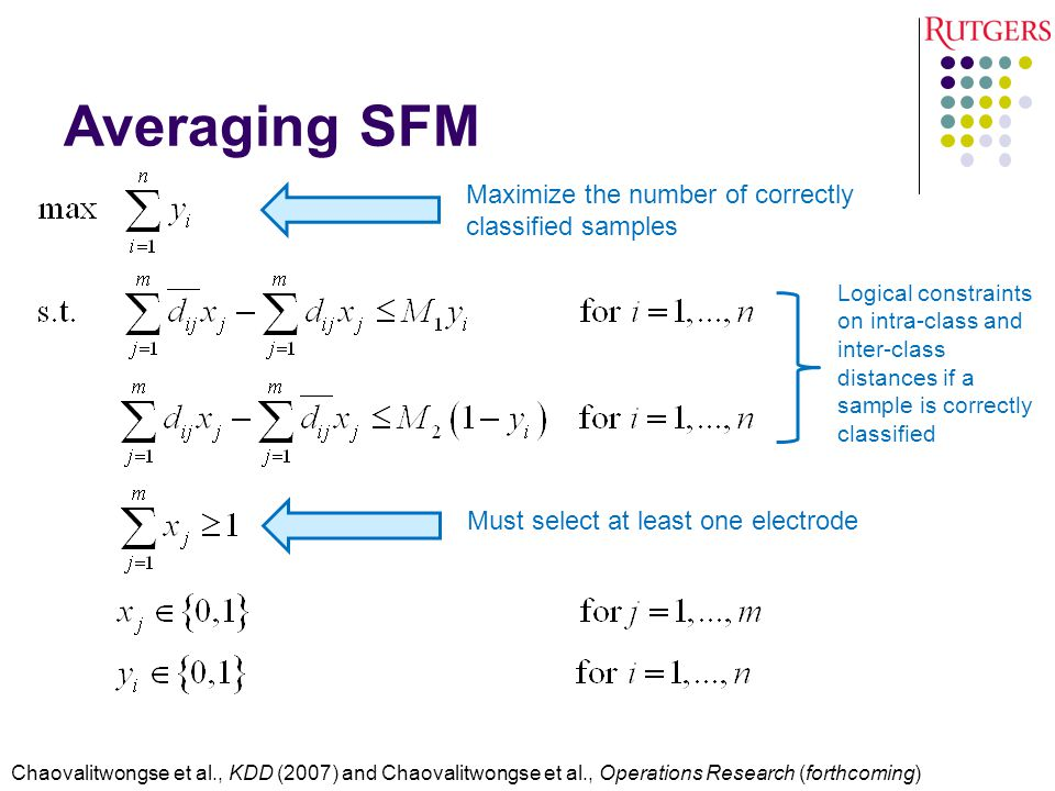 Averaging SFM Maximize the number of correctly classified samples