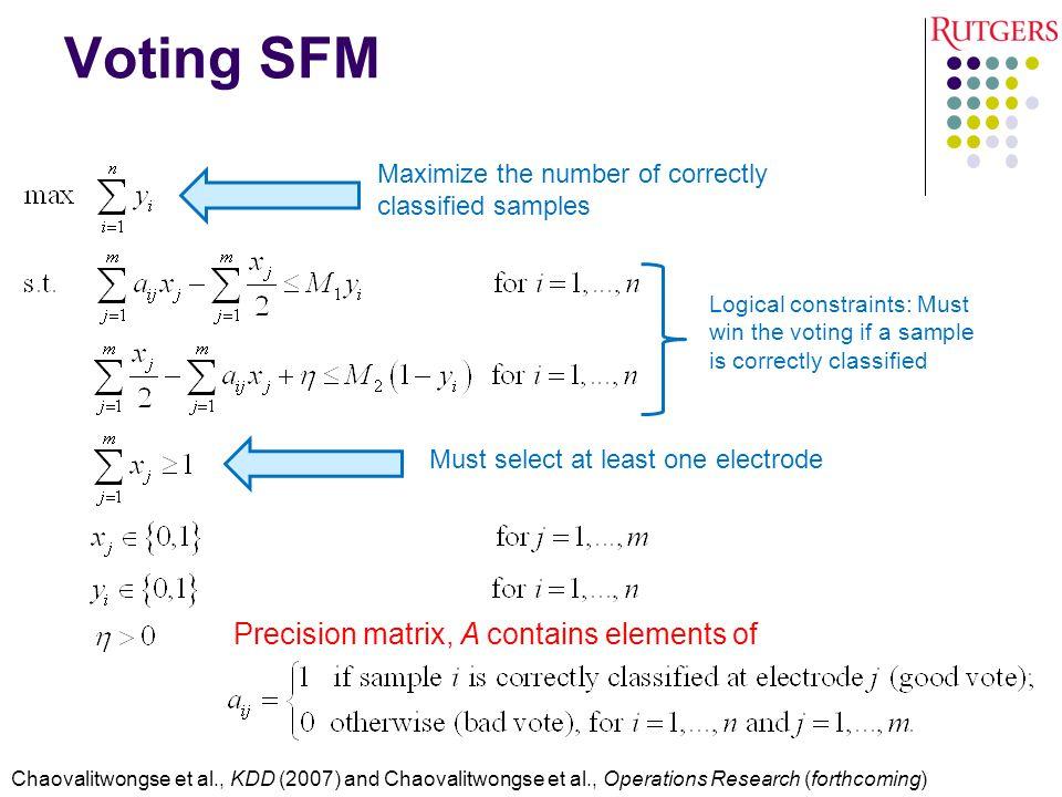 Voting SFM Precision matrix, A contains elements of