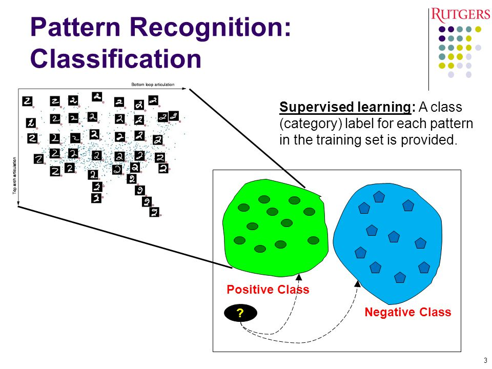 Pattern Recognition: Classification