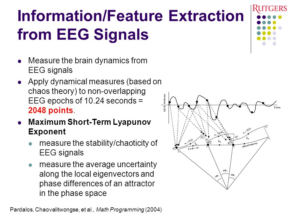 Information/Feature Extraction from EEG Signals