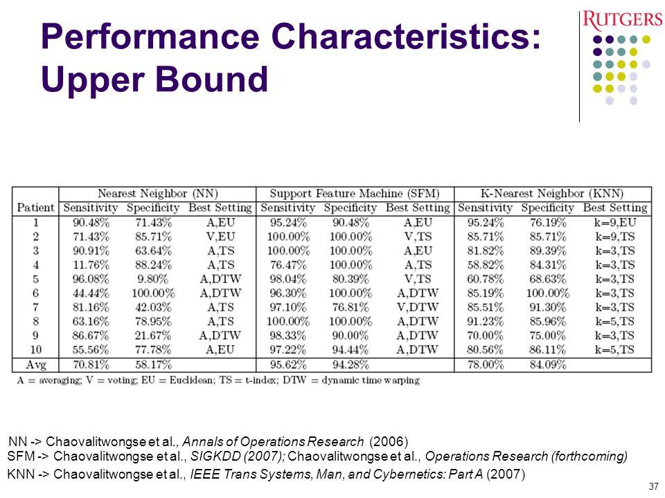 Performance Characteristics: Upper Bound