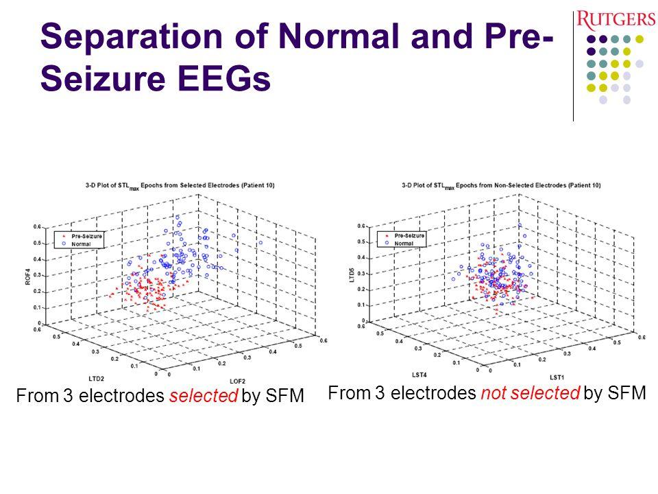 Separation of Normal and Pre-Seizure EEGs