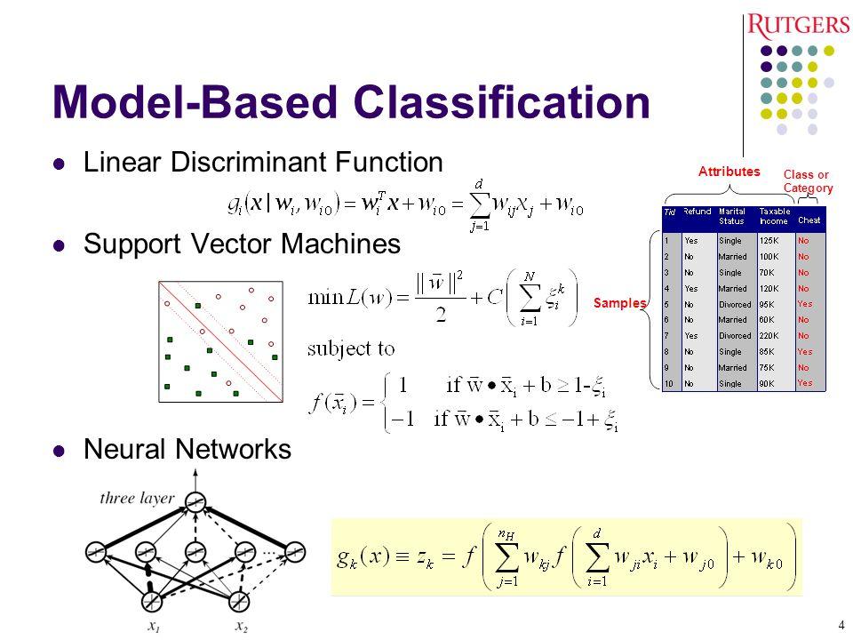 Model-Based Classification