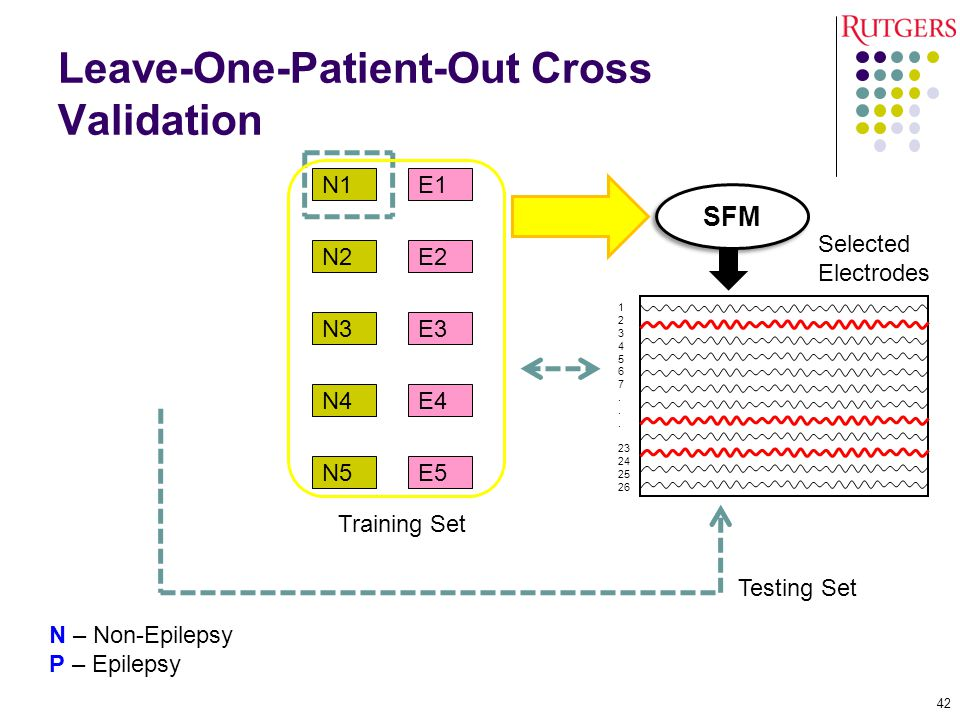 Leave-One-Patient-Out Cross Validation