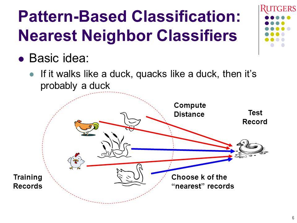 Pattern-Based Classification: Nearest Neighbor Classifiers