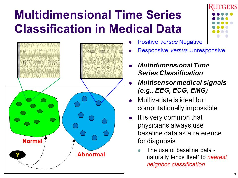 Multidimensional Time Series Classification in Medical Data