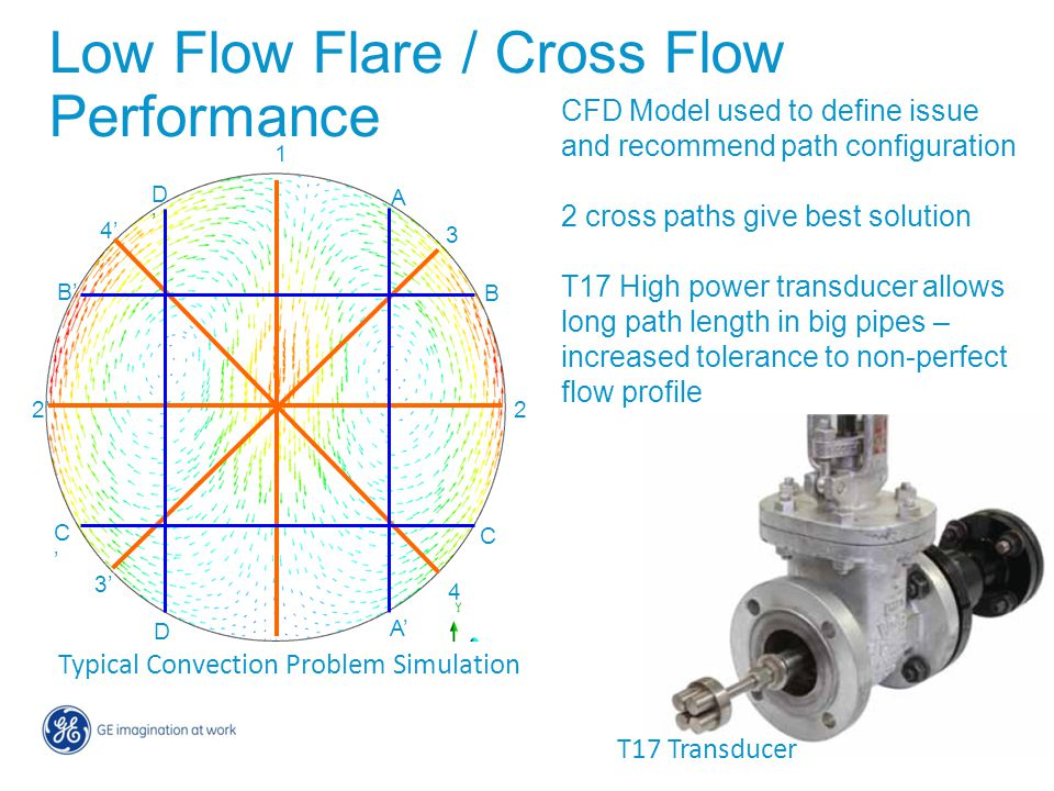 Low Flow Flare / Cross Flow Performance