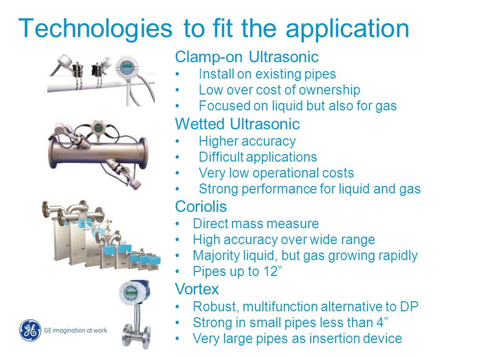 Technologies to fit the application