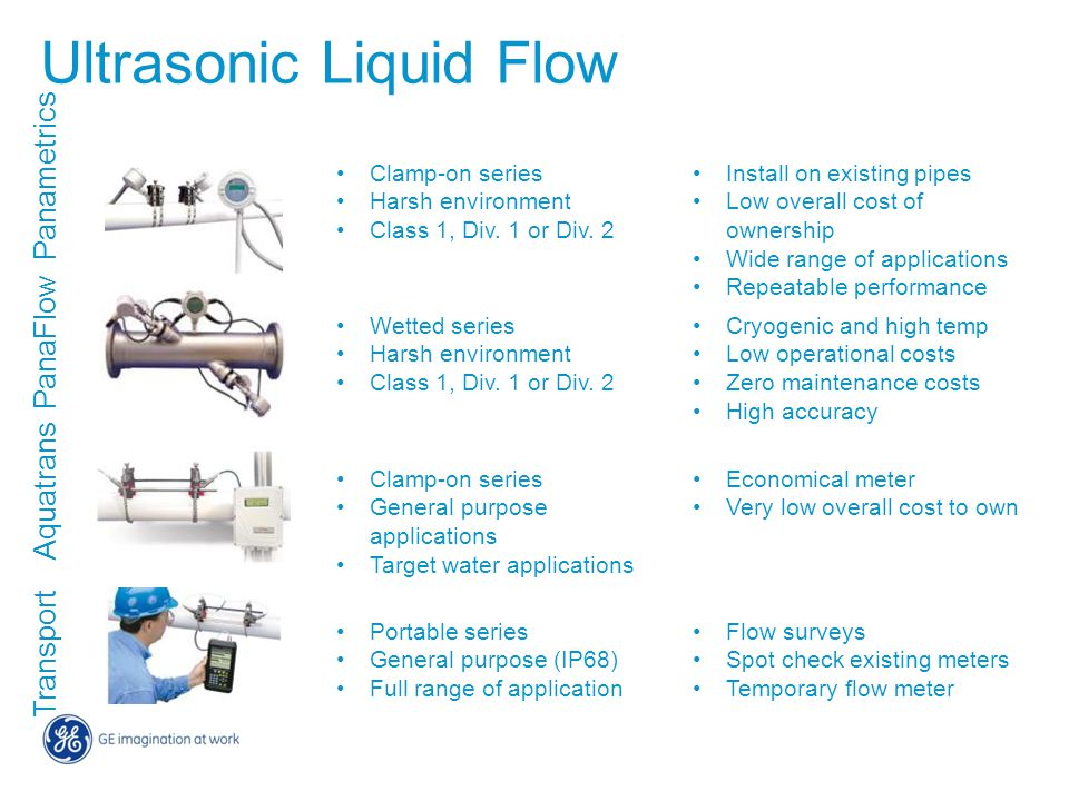 Ultrasonic Liquid Flow