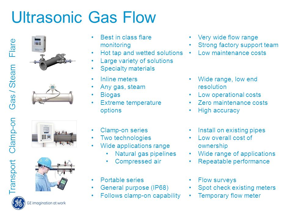 Ultrasonic Gas Flow Flare Gas / Steam Clamp-on Transport
