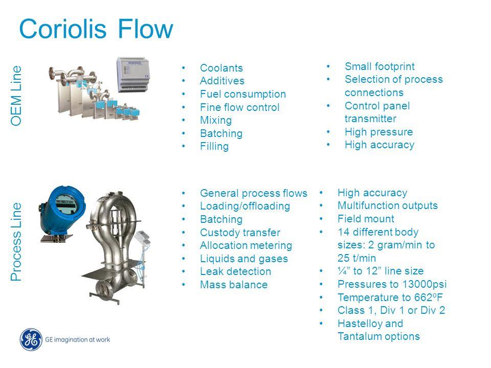 Coriolis Flow OEM Line Process Line Small footprint Coolants