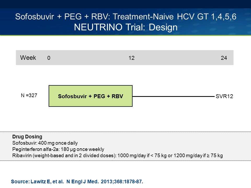 Sofosbuvir + PEG + RBV: Treatment-Naive HCV GT 1,4,5,6 NEUTRINO Trial: Design