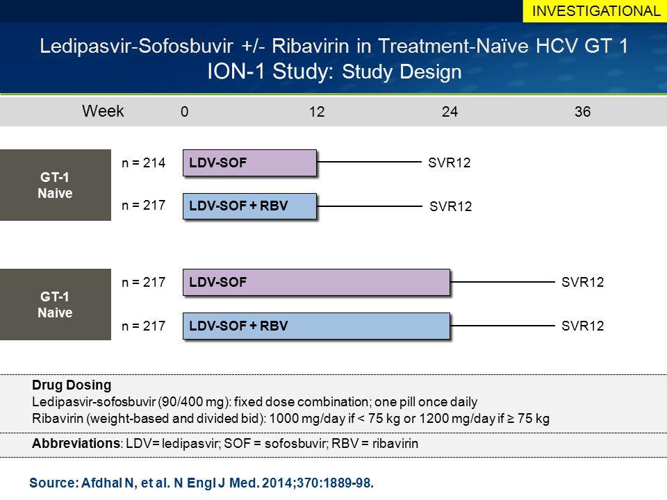 INVESTIGATIONAL Ledipasvir-Sofosbuvir +/- Ribavirin in Treatment-Naïve HCV GT 1 ION-1 Study: Study Design.