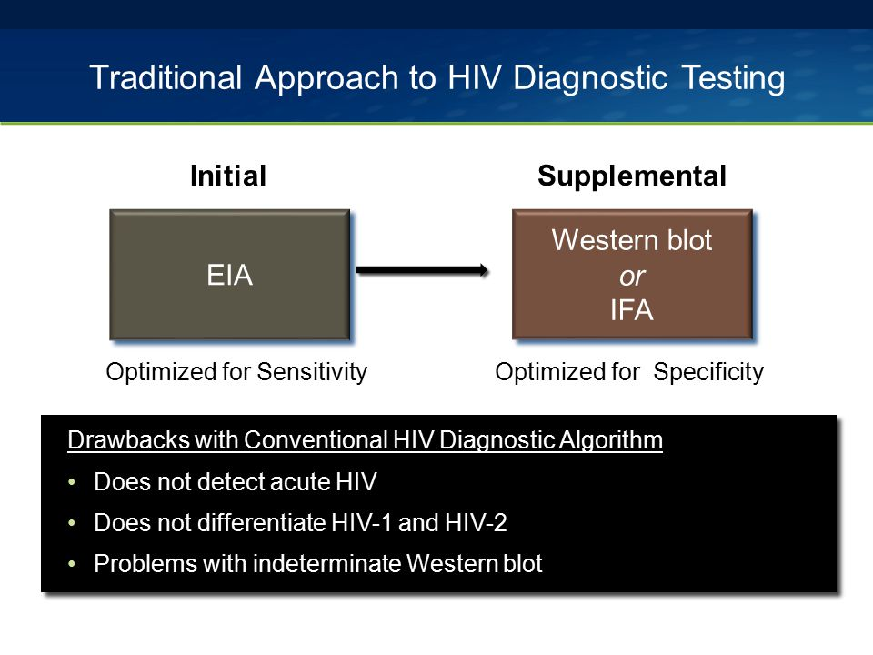 Traditional Approach to HIV Diagnostic Testing