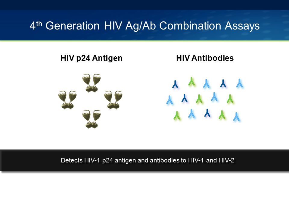 4th Generation HIV Ag/Ab Combination Assays