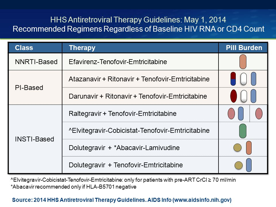 HHS Antiretroviral Therapy Guidelines: May 1, 2014 Recommended Regimens Regardless of Baseline HIV RNA or CD4 Count