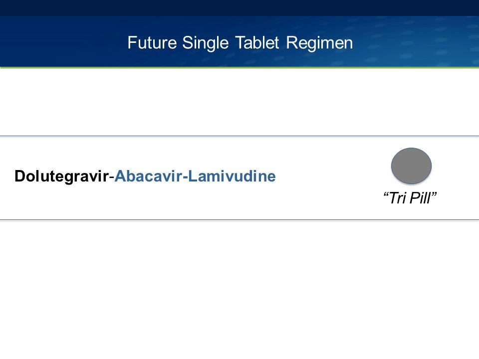 Future Single Tablet Regimen