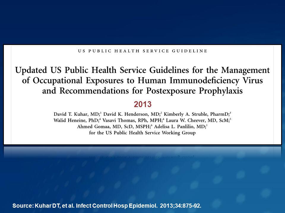 2013 Source: Kuhar DT, et al. Infect Control Hosp Epidemiol. 2013;34:875-92.