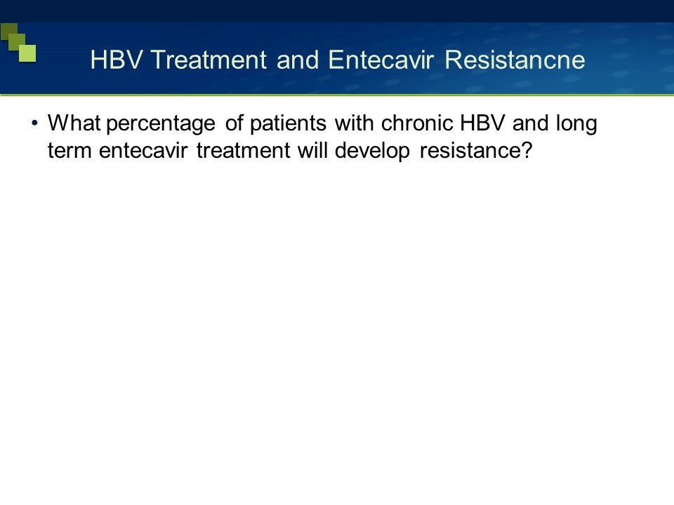 HBV Treatment and Entecavir Resistancne