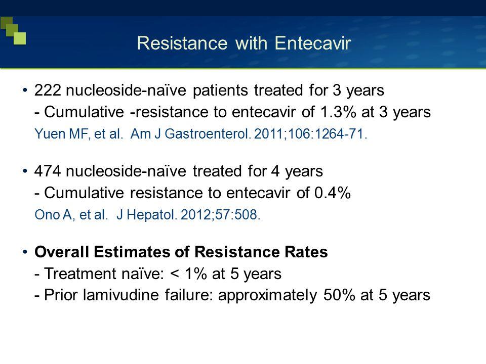 Resistance with Entecavir