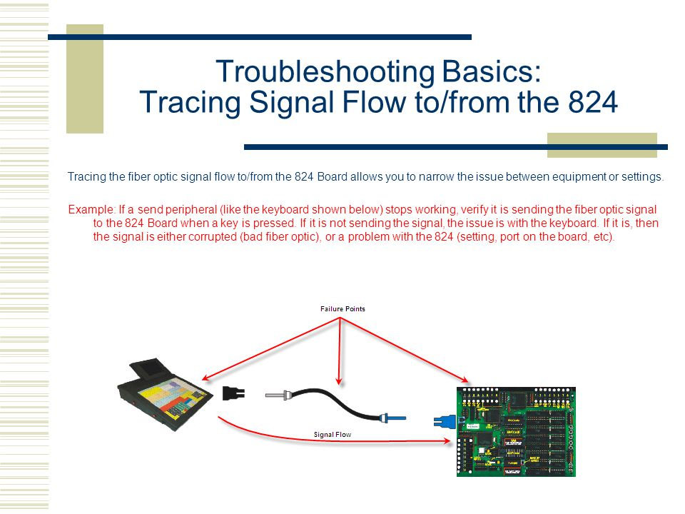 Troubleshooting Basics: Tracing Signal Flow to/from the 824