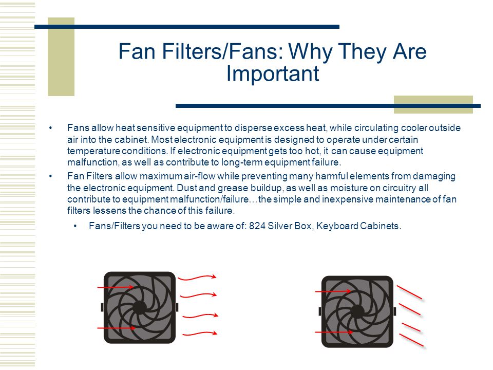 Fan Filters/Fans: Why They Are Important