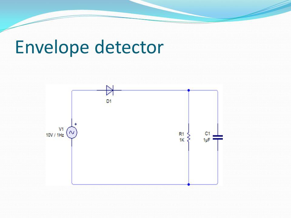Envelope detector