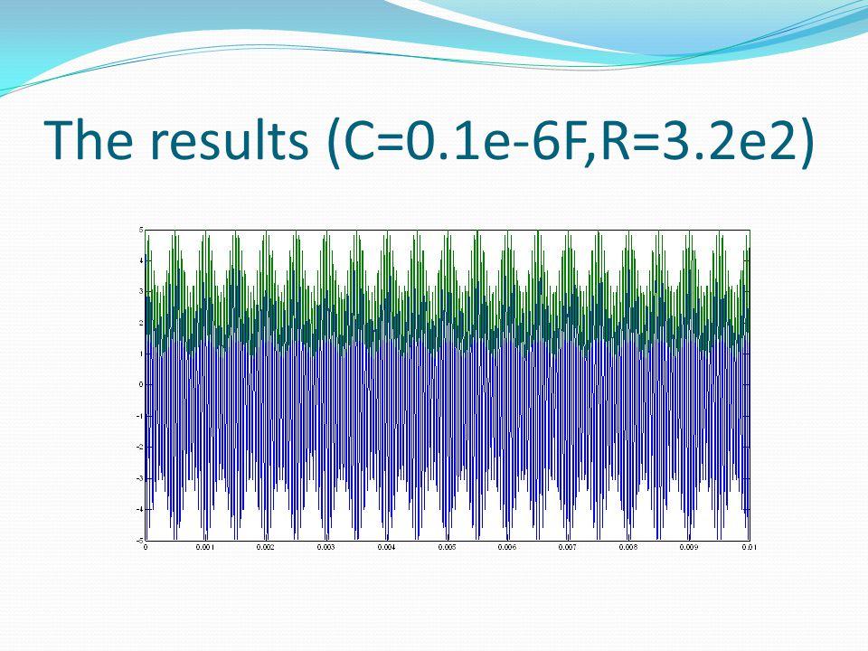 The results (C=0.1e-6F,R=3.2e2)