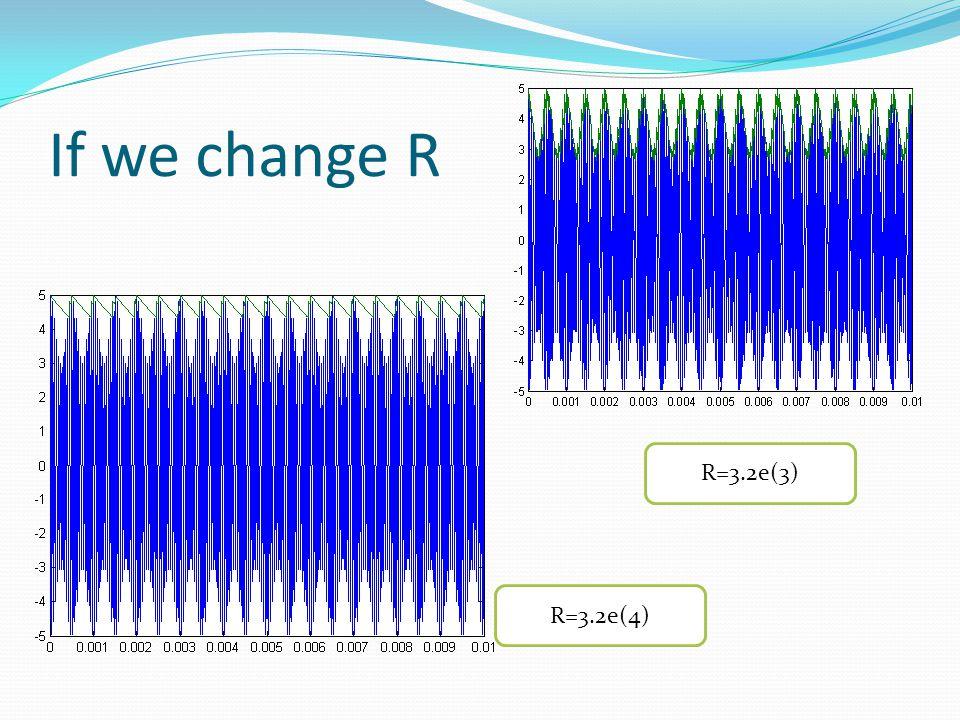 If we change R R=3.2e(3) R=3.2e(4)