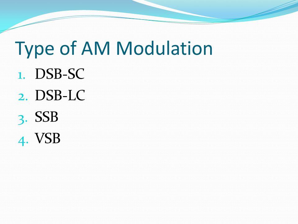 Type of AM Modulation DSB-SC DSB-LC SSB VSB