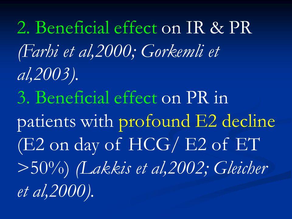 2. Beneficial effect on IR & PR (Farhi et al,2000; Gorkemli et al,2003).