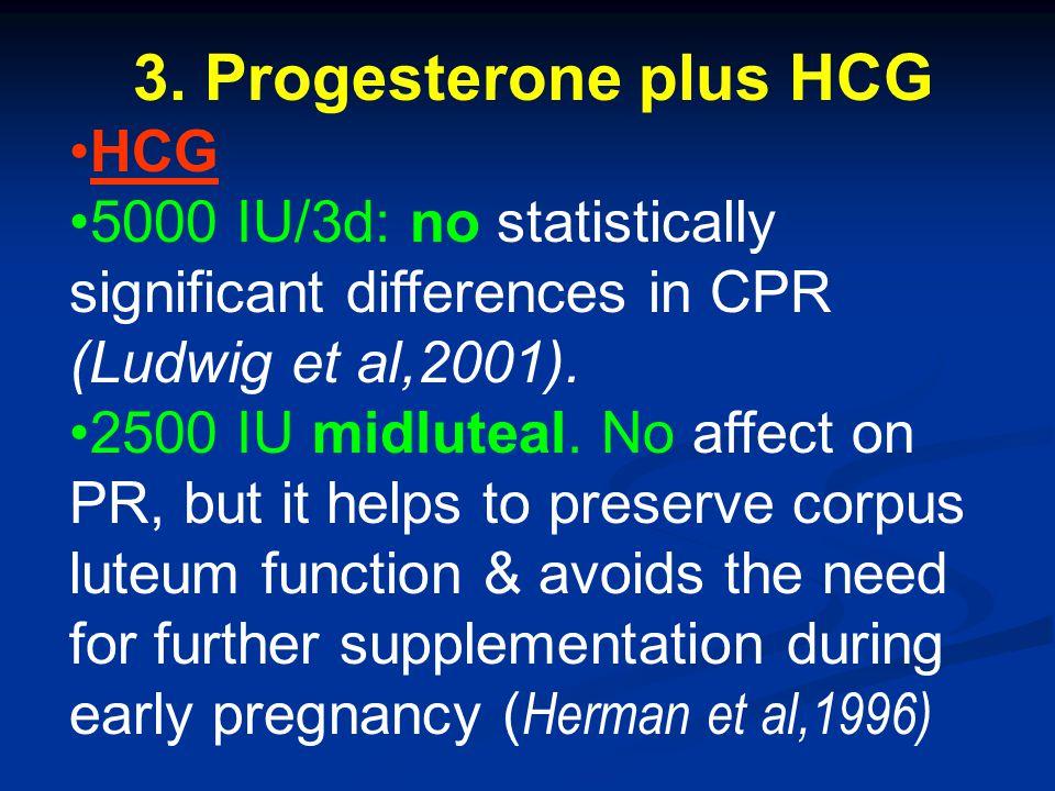 3. Progesterone plus HCG HCG