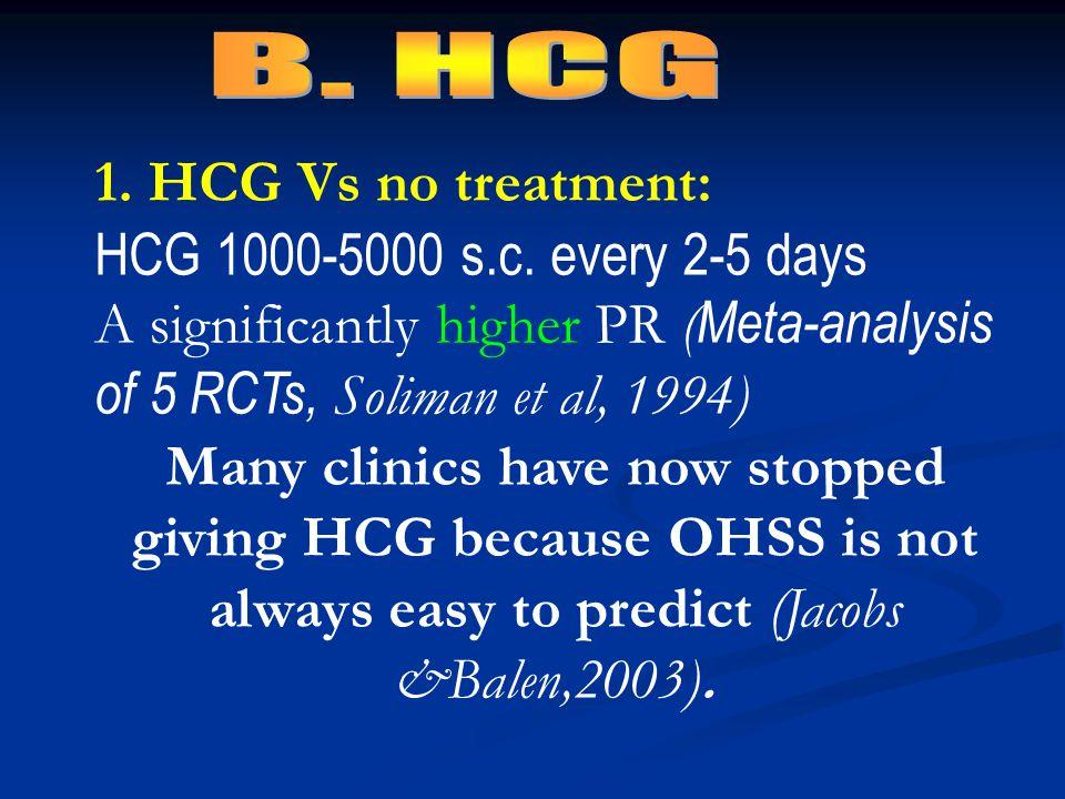 1. HCG Vs no treatment: HCG 1000-5000 s.c. every 2-5 days