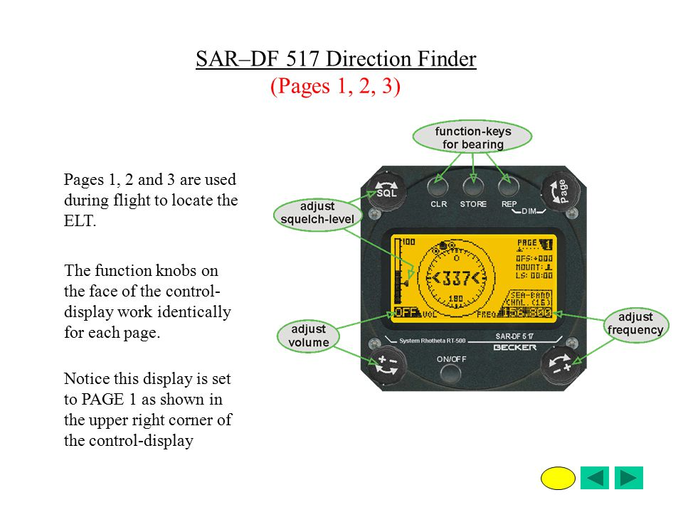 SAR–DF 517 Direction Finder (Pages 1, 2, 3)