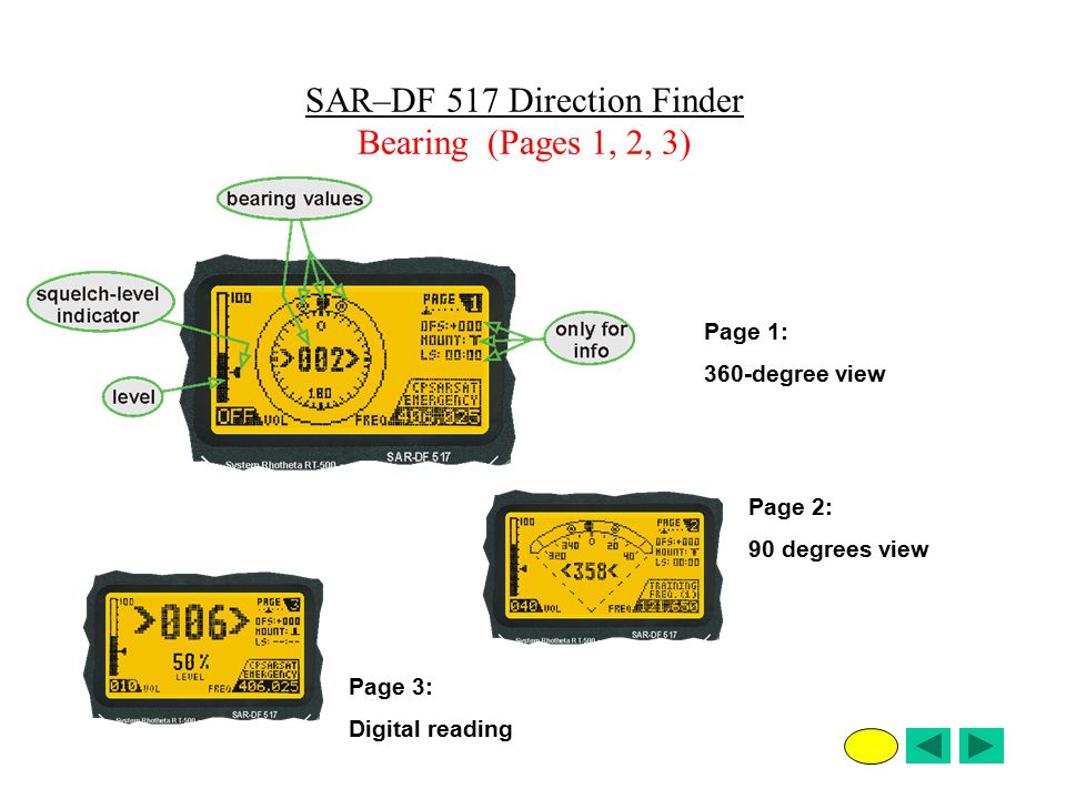 SAR–DF 517 Direction Finder Bearing (Pages 1, 2, 3)