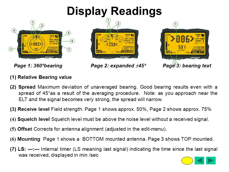Display Readings Page 1: 360°bearing Page 2: expanded 45°