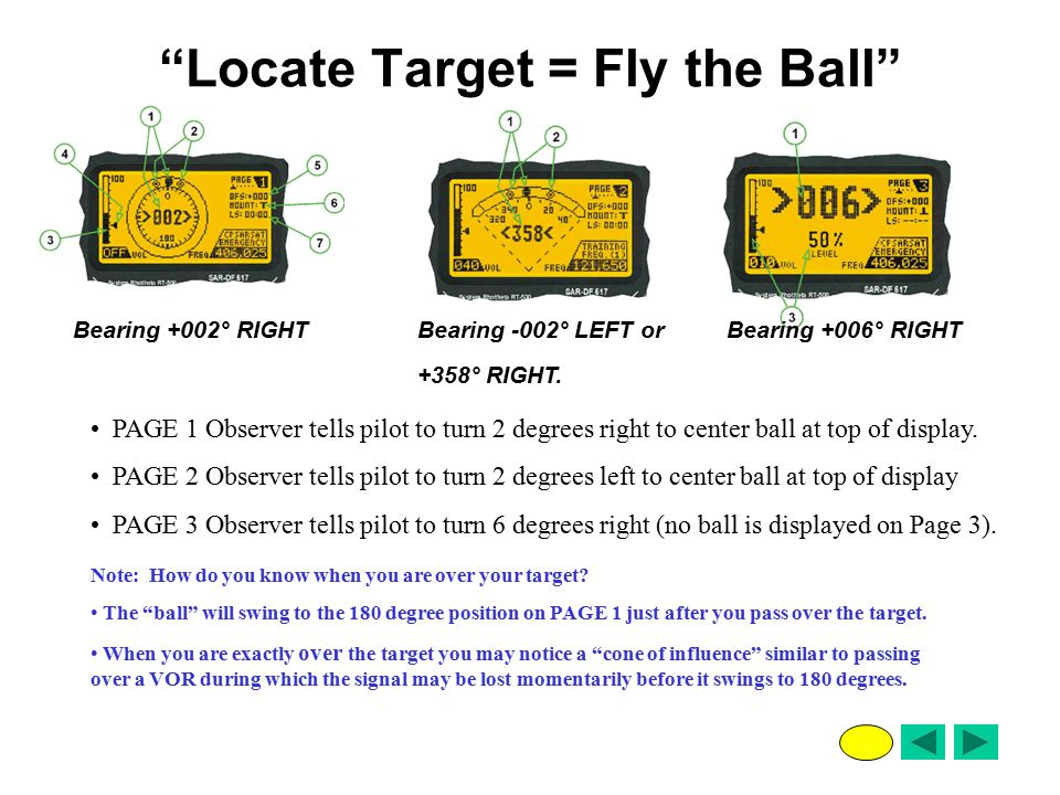 Locate Target = Fly the Ball