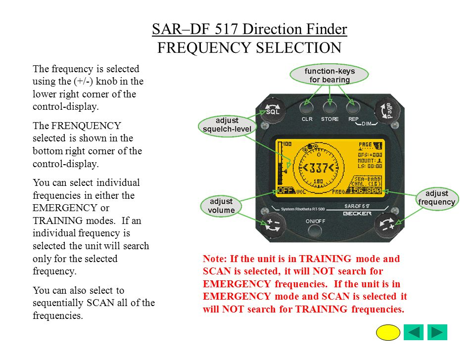 SAR–DF 517 Direction Finder FREQUENCY SELECTION