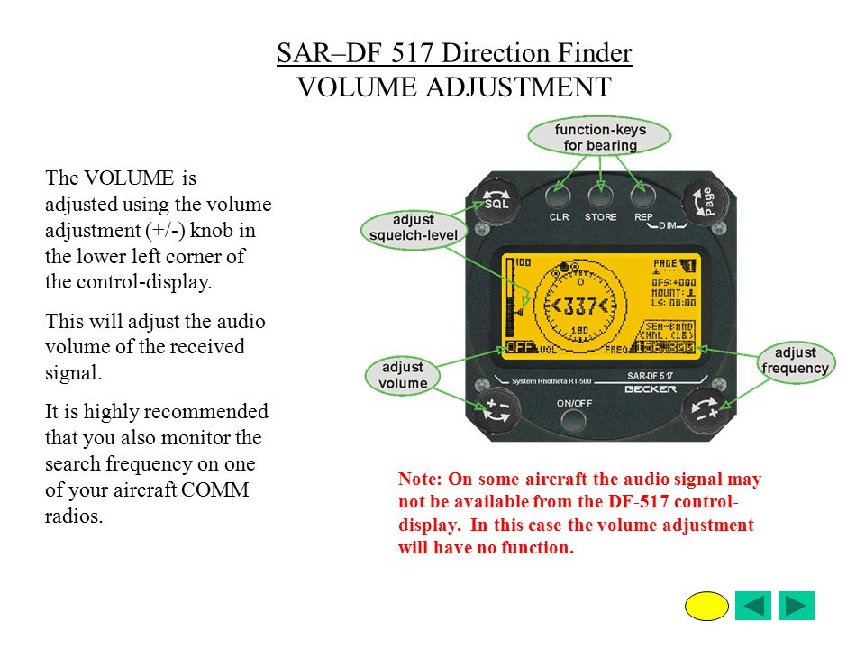 SAR–DF 517 Direction Finder VOLUME ADJUSTMENT