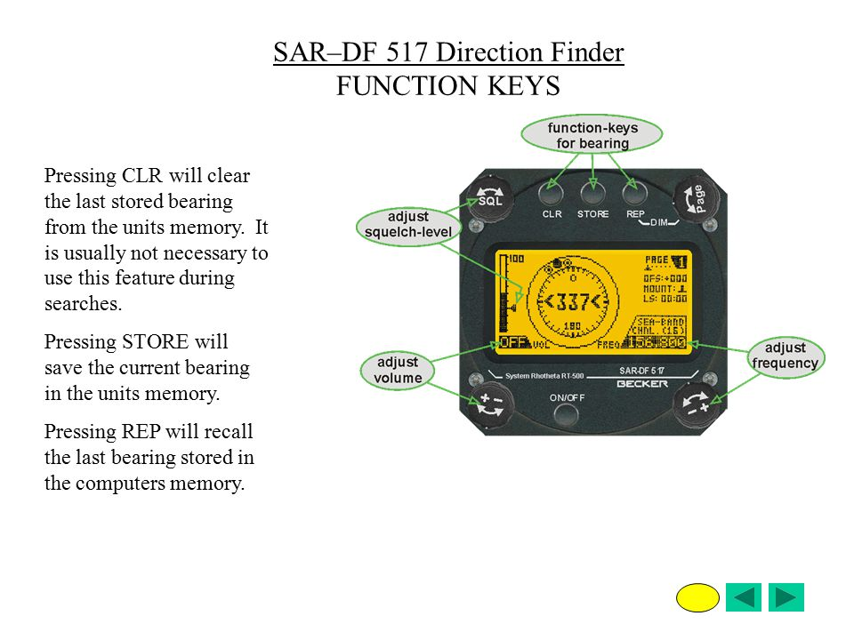 SAR–DF 517 Direction Finder FUNCTION KEYS